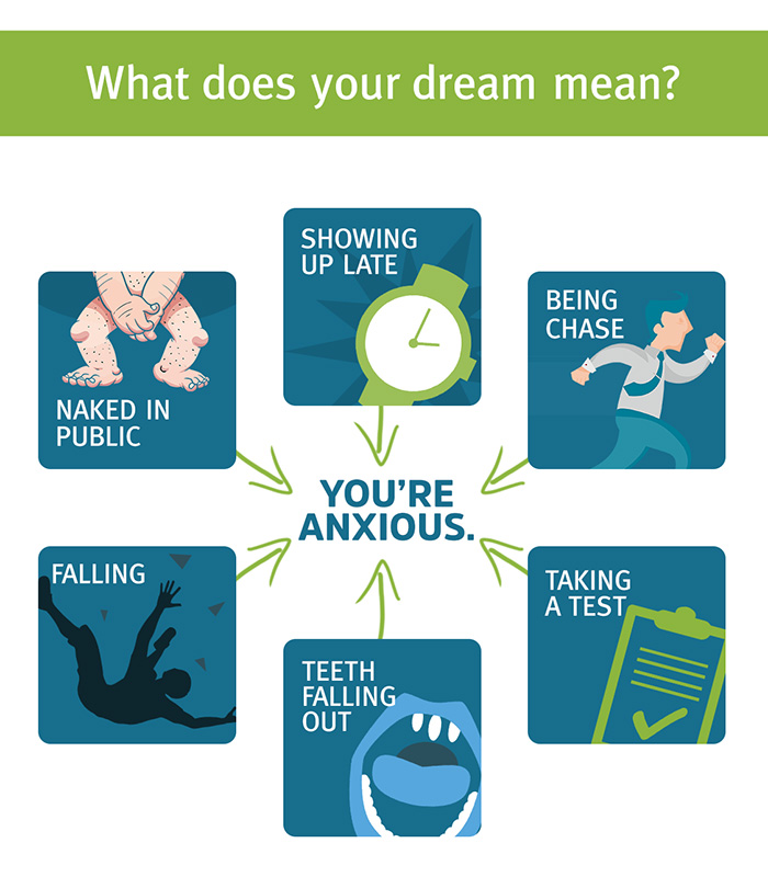Dream Interpretation What Does Your Dream Mean Hypnotherapy For